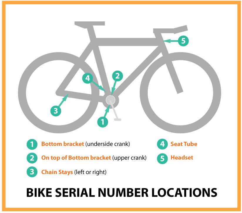 lokasi nomor rangka sepeda