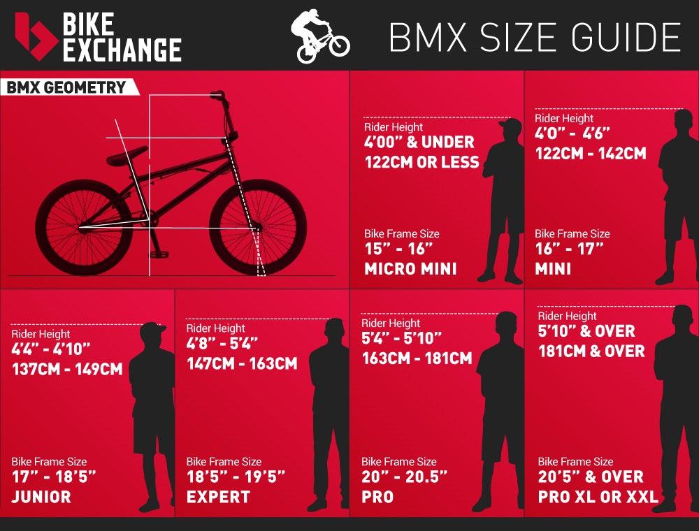 Panduan memilih ukuran sepeda BMX
